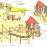 Projektplanung für Abenteuerspielplatz - Spielplatzhersteller Naturholz Kästner